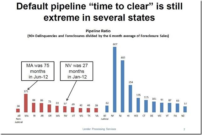LPS pipeline