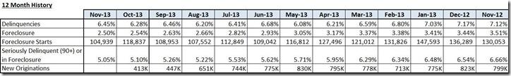 Nov LPS summary stats 2