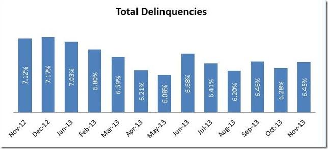 Nov LPS summary stats