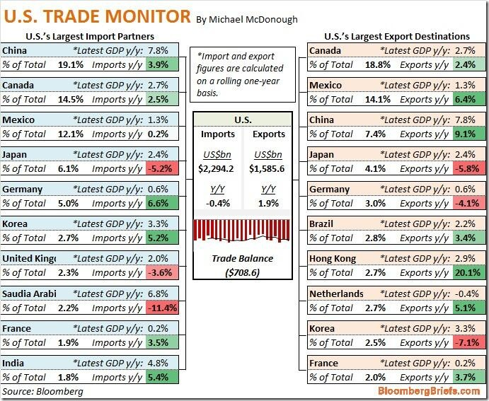 Trade November 2013 BLM via ZH