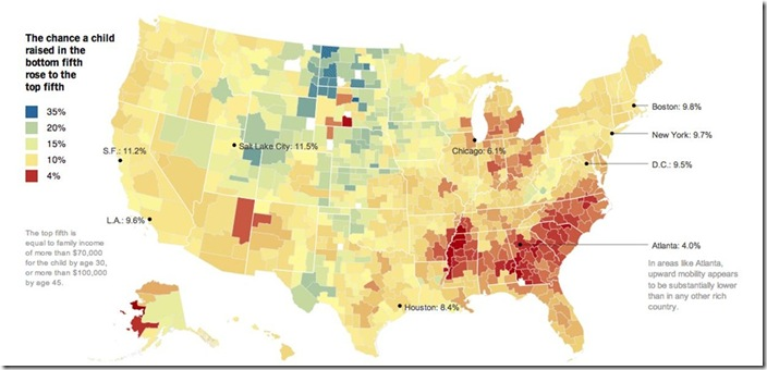 upward mobility map