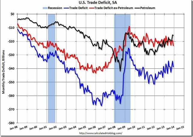Dec 13 trade via McBride