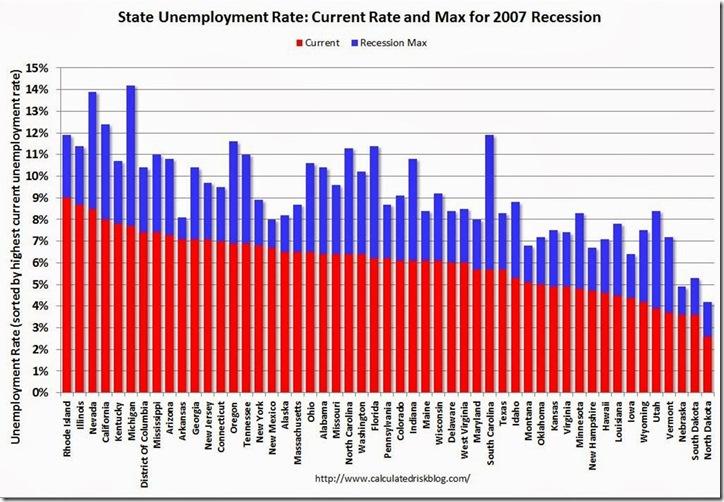 Febraury 2014 state enemployment
