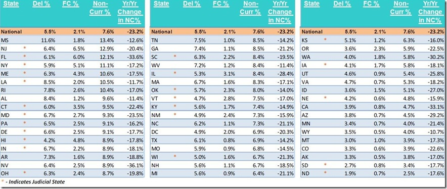 March 2014 LPS non current state table