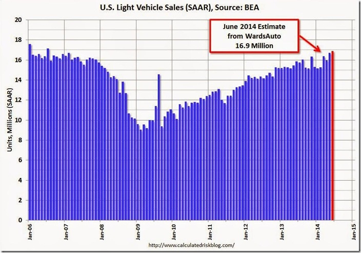 June 2014 vehicle sales