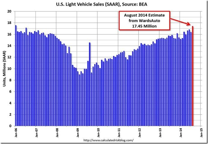 August 2014 auto sales