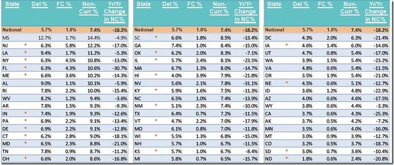 September 2014 LPS non current state table