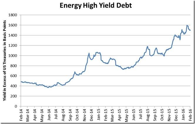 February 25 2016 energy debt yields