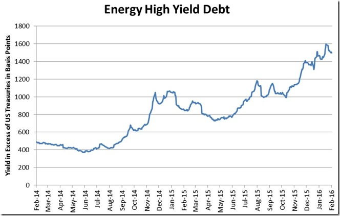 February 25 2016 energy debt yields