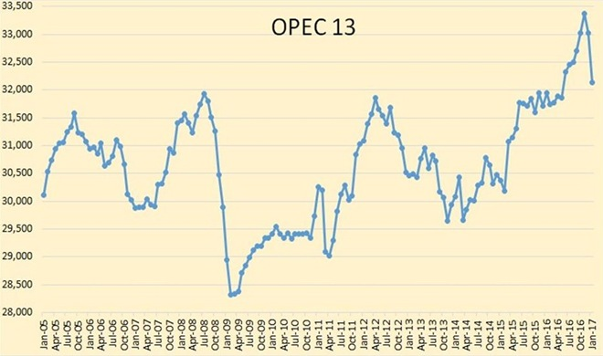 Iran's heavy crude surpasses light crude in price