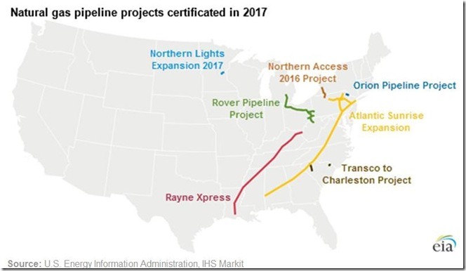 March 8 2017 FERC approved pipelines