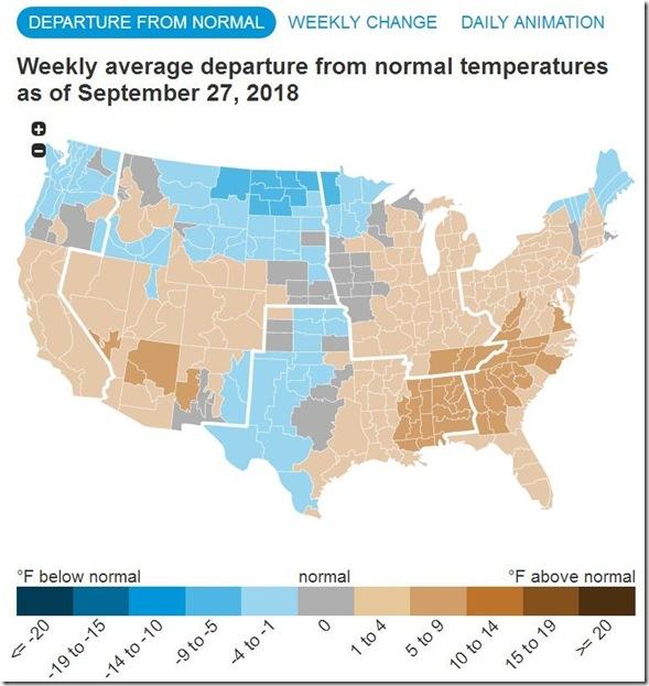 October 6 2018 temperature variance for week ending Sept 27