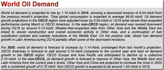 July 2019 OPEC report global oil demand text